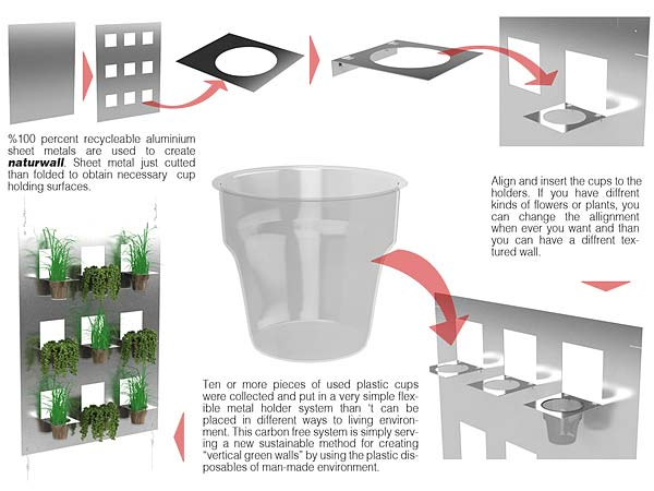 Озеленение помещений кофейными стаканчиками — Naturwall.