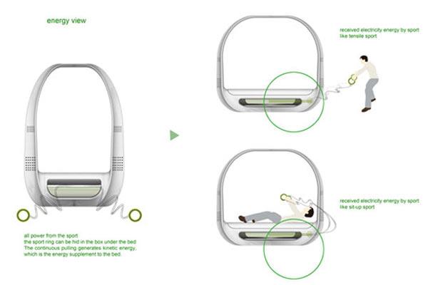 Кровать-цветник Energy-Generating Bed