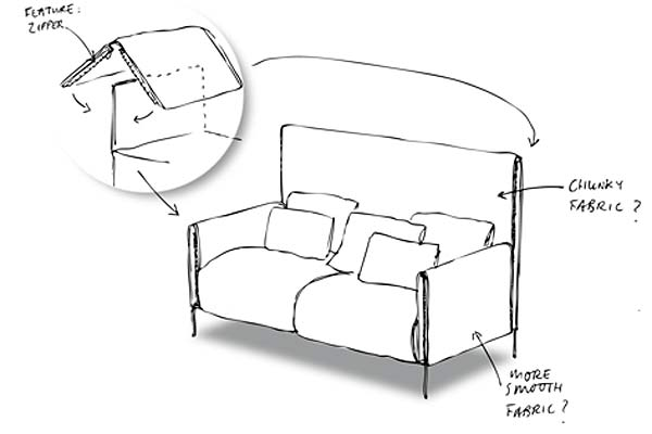 Диваны и кресла для создания кластеров — Highlife.